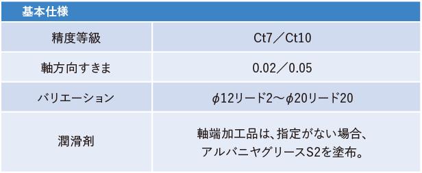 BTK/BTIRシリーズ(転造ボールねじ)