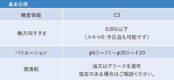 BSF/BSPシリーズ(軸端完成品)