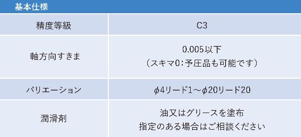 GTR/GPRシリーズ(軸端未加工品)