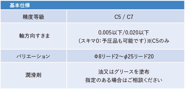GTR/GPRシリーズ(軸端未加工品) Grade C5/C7