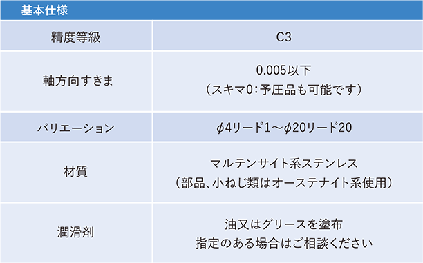 SUSシリーズ(ステンレス製)