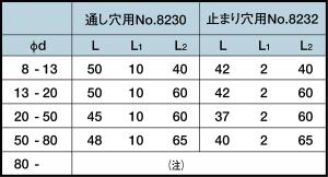 32-leaf-hyou